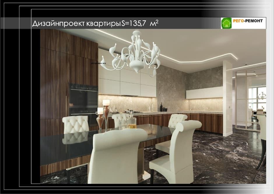 стоимость квартир в омске андрианова
