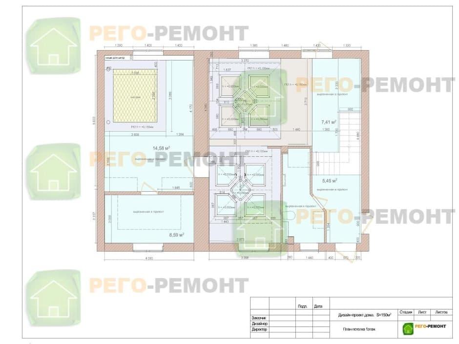 стоимость квартир в омске от застройщика